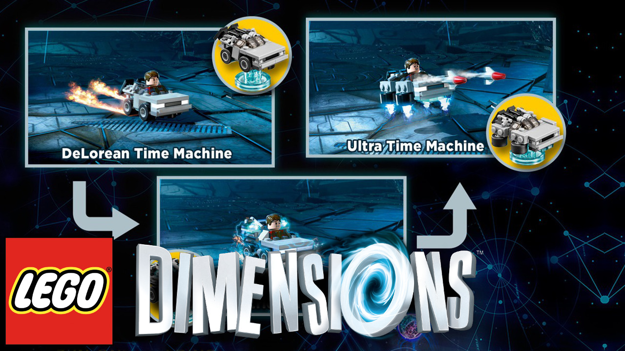 LEGO Dimensions detects brick configurations